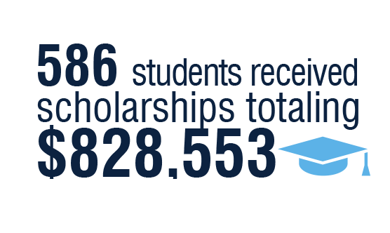 Student Scholarships Infographic